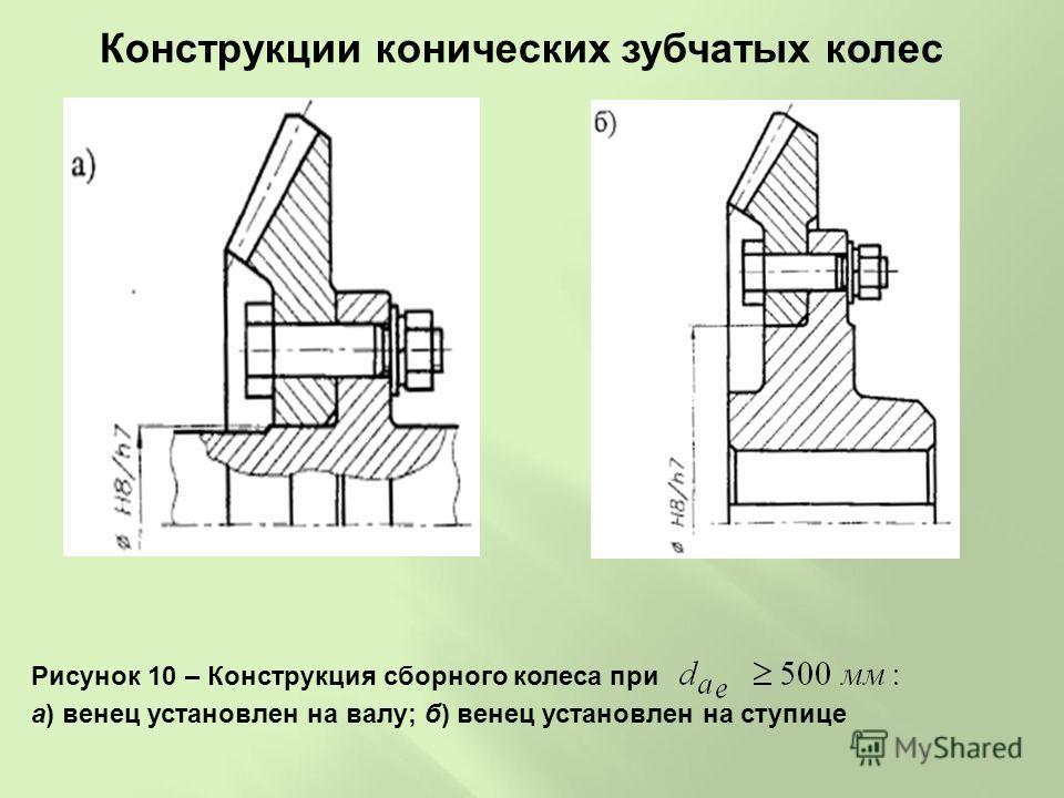Конструкции конических зубчатых колес Рисунок 10 – Конструкция сборного колеса при а) венец установлен на валу; б) венец установлен на ступице