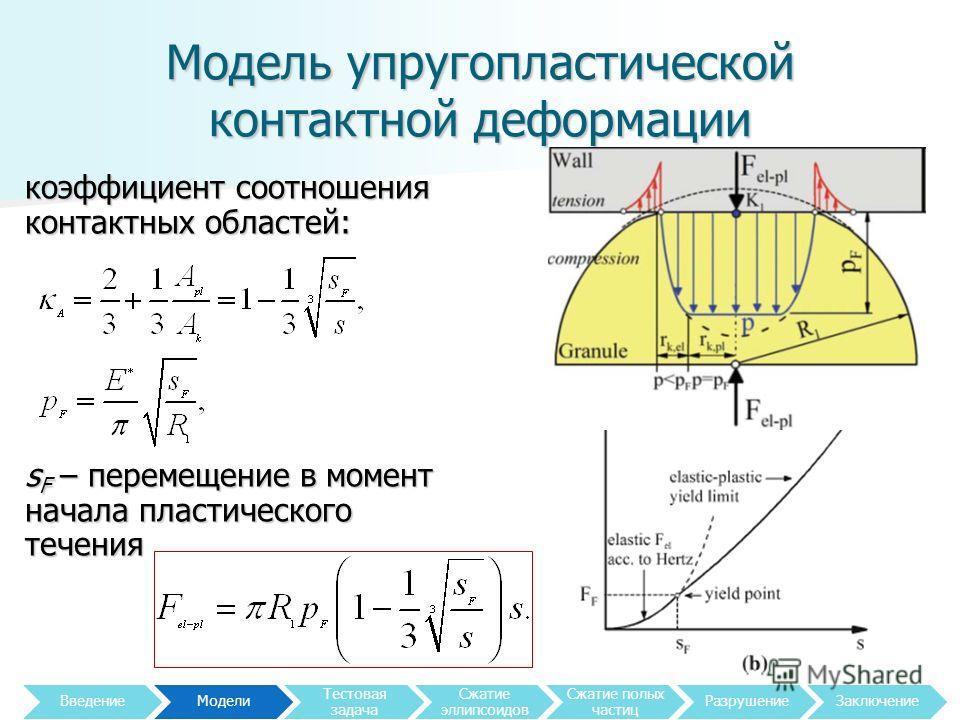 Модель упругопластической контактной деформации 6 коэффициент соотношения контактных областей: s F – перемещение в момент начала пластического течения Введение Модели Тестовая задача Сжатие эллипсоидов Сжатие полых частиц Разрушение Заключение