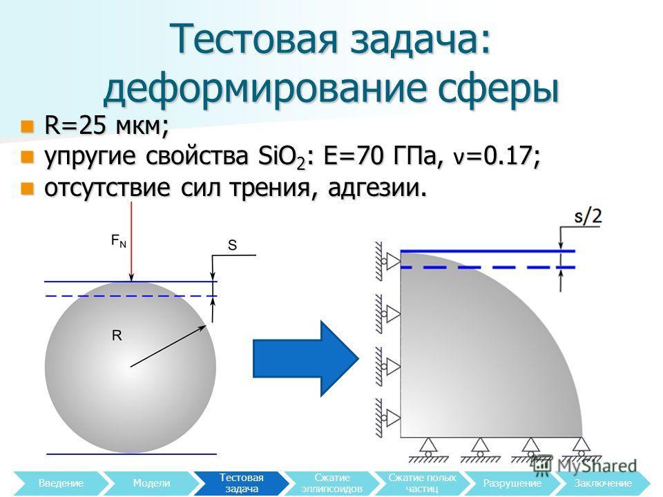 Тестовая задача: деформирование сферы 8 R=25 мкм; R=25 мкм; упругие свойства SiO 2 : E=70 ГПа, ν =0.17; упругие свойства SiO 2 : E=70 ГПа, ν =0.17; отсутствие сил трения, адгезии. отсутствие сил трения, адгезии. Введение Модели Тестовая задача Сжатие
