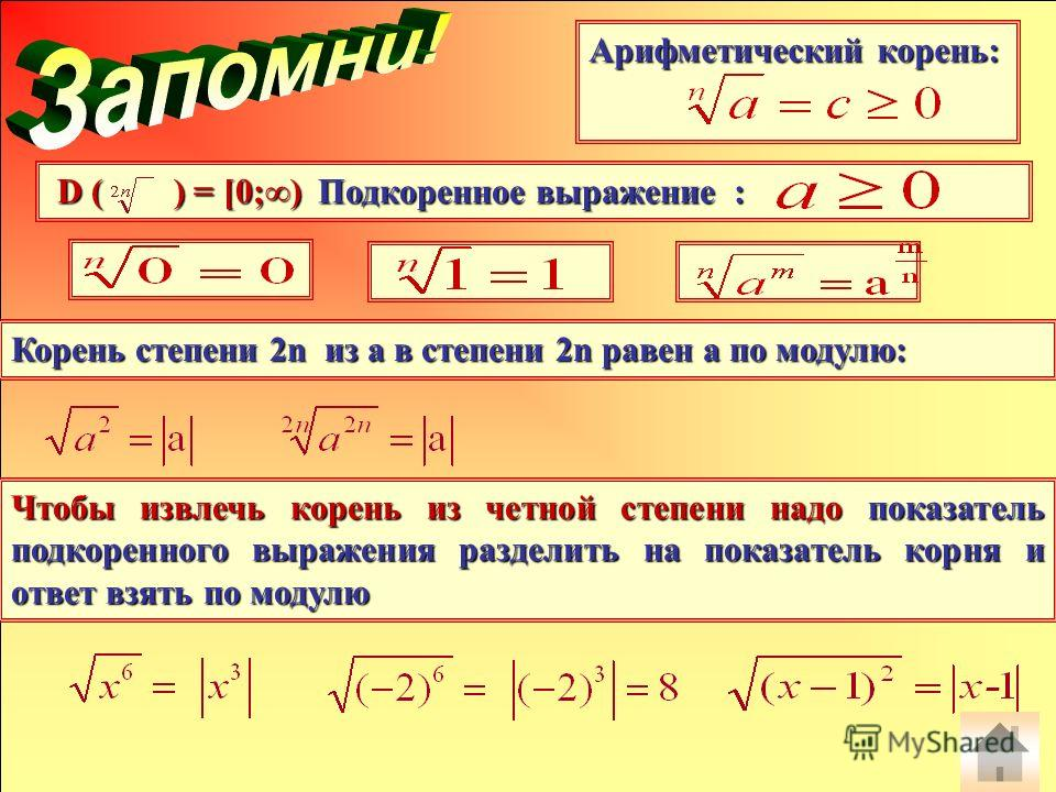Арифметический корень: Корень степени 2n из а в степени 2n равен а по модулю: Чтобы извлечь корень из четной степени надо показатель подкоренного выражения разделить на показатель корня и ответ взять по модулю D ( ) = [0;) Подкоренное выражение : D (