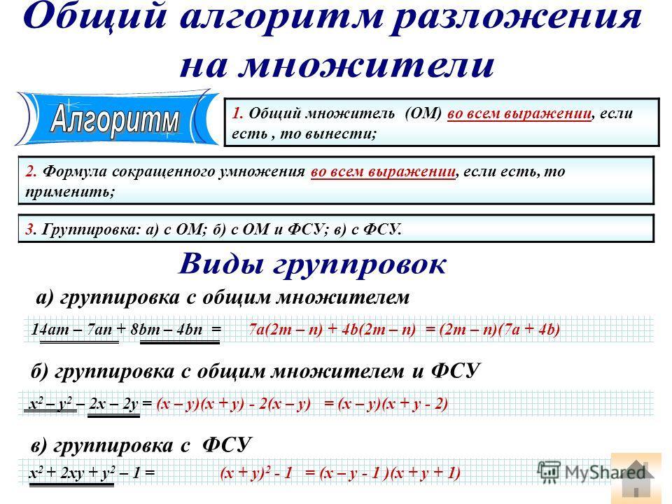 1. Общий множитель (ОМ) во всем выражении, если есть, то вынести; 2. Формула сокращенного умножения во всем выражении, если есть, то применить; 3. Группировка: а) с ОМ; б) с ОМ и ФСУ; в) с ФСУ. а) группировка с общим множителем 14am – 7an + 8bm – 4bn