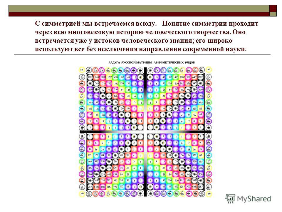 С симетрией мы встречаемся всюду. Понятие симетрии проходит через всю многовековую историю человеческого творчества. Оно встречается уже у истоков человеческого знания; его широко используют все без исключения направления современной науки.