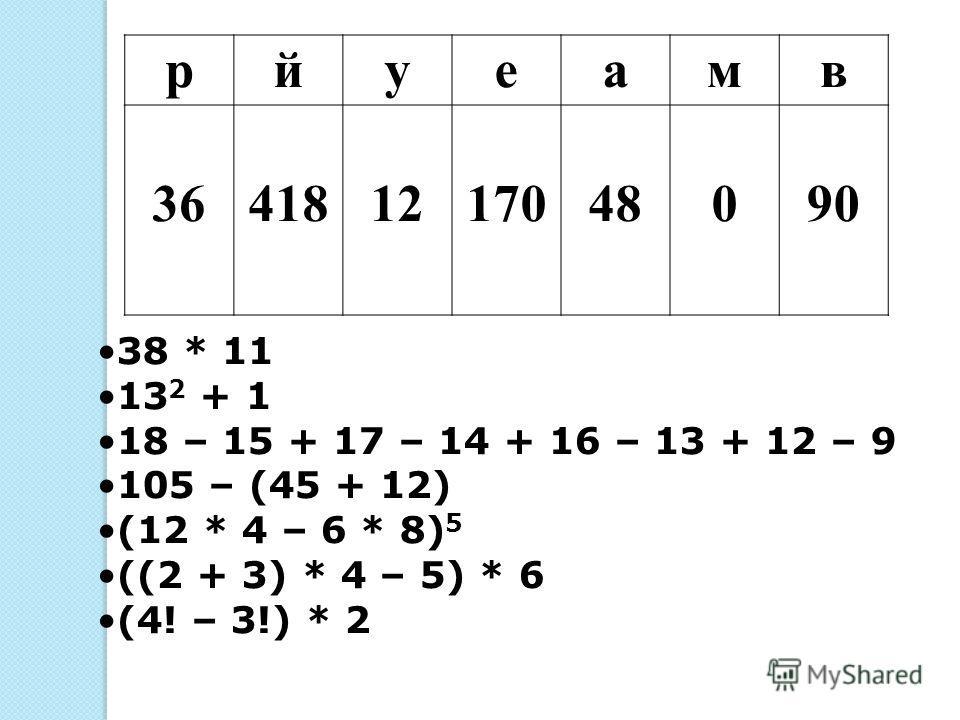 рйуеамв 364181217048090 38 * 11 13 2 + 1 18 – 15 + 17 – 14 + 16 – 13 + 12 – 9 105 – (45 + 12) (12 * 4 – 6 * 8) 5 ((2 + 3) * 4 – 5) * 6 (4! – 3!) * 2
