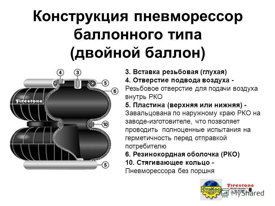 Конструкция пневморессор баллонного типа (двойной баллон) 3. Вставка резьбовая (глухая) 4. Отверстие подвода воздуха - Резьбовое отверстие для подачи воздуха внутрь РКО 5. Пластина (верхняя или нижняя) - Завальцована по наружному краю РКО на заводе-и