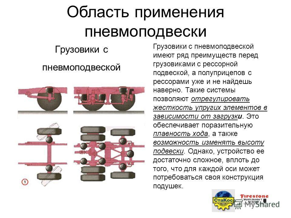 Грузовики с пневмоподвеской Грузовики с пневмоподвеской имеют ряд преимуществ перед грузовиками с рессорной подвеской, а полуприцепов с рессорами уже и не найдешь наверно. Такие системы позволяют отрегулировать жесткость упругих элементов в зависимос