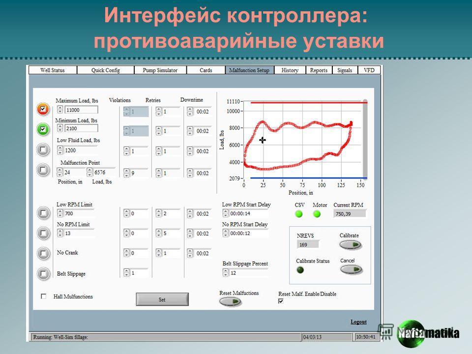 Интерфейс контроллера: противоаварийные уставки
