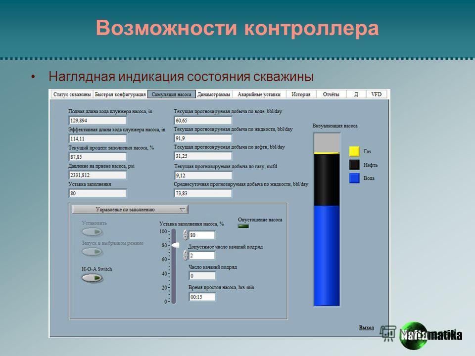 Возможности контроллера Наглядная индикация состояния скважины