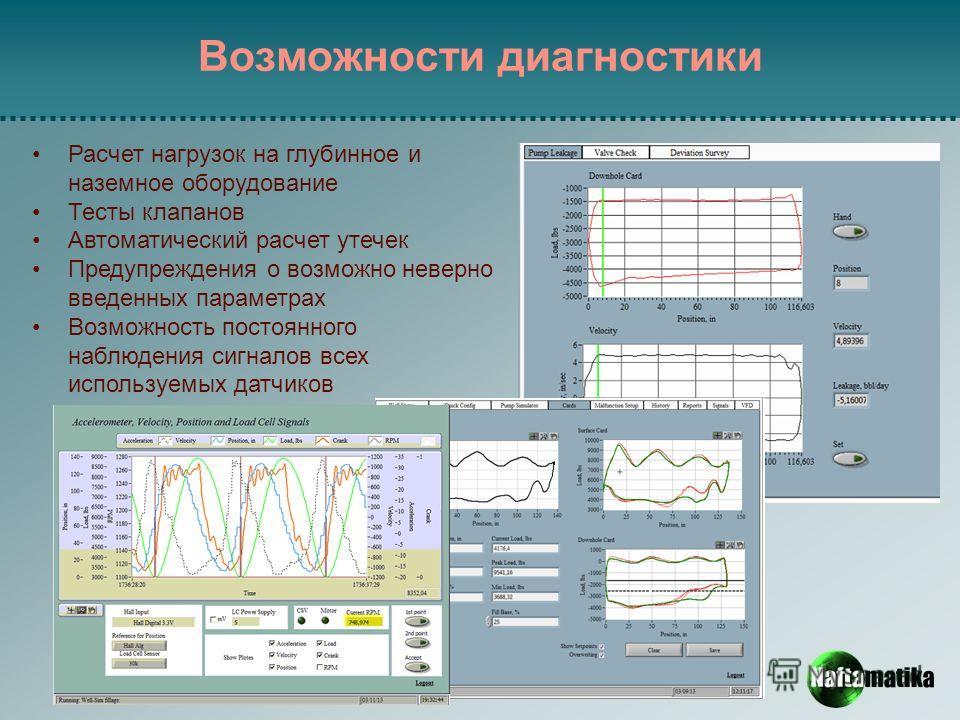 Возможности диагностики Расчет нагрузок на глубинное и наземное оборудование Тесты клапанов Автоматический расчет утечек Предупреждения о возможно неверно введенных параметрах Возможность постоянного наблюдения сигналов всех используемых датчиков