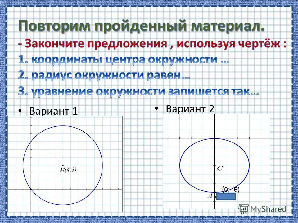 Вариант 1 Вариант 2 (0; -6)