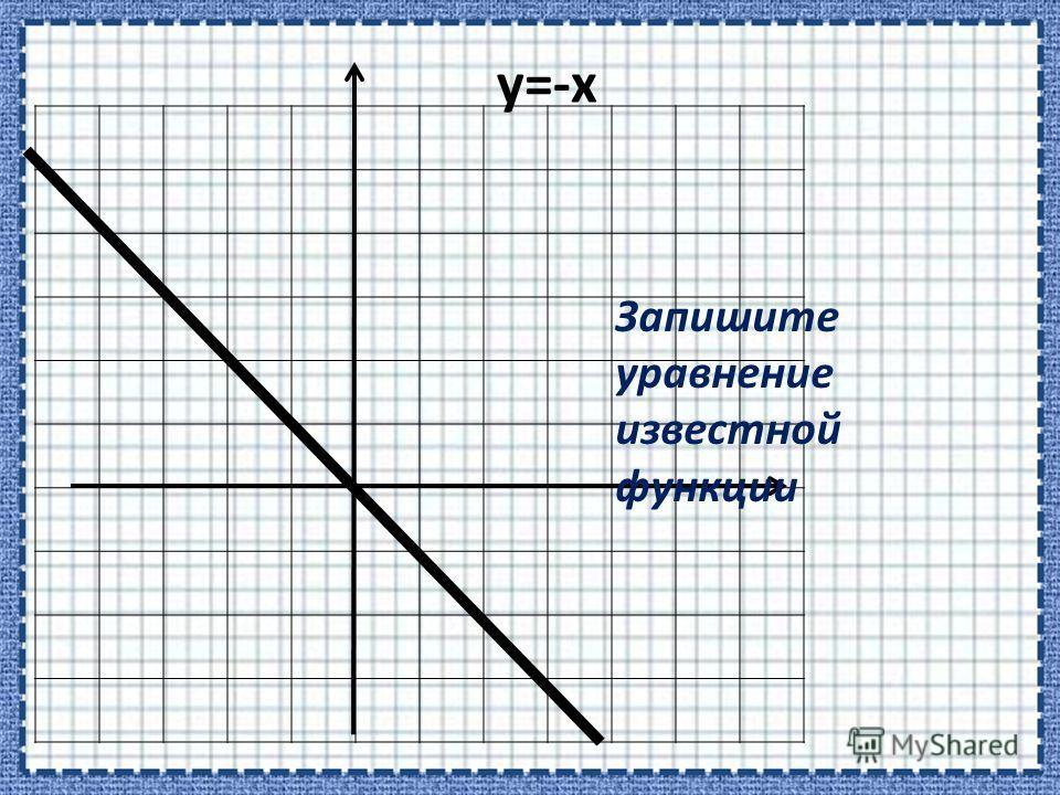у=-х Запишите уравнение известной функции
