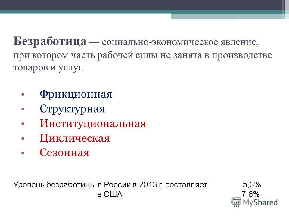 Безработица социально-экономическое явление, при котором часть рабочей силы не занята в производстве товаров и услуг. Фрикционная Структурная Институциональная Циклическая Сезонная Уровень безработицы в России в 2013 г. составляет 5,3% в США 7,6%