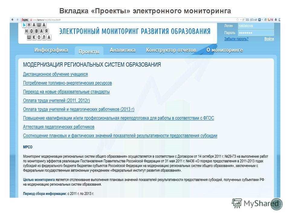 Вкладка «Проекты» электронного мониторинга
