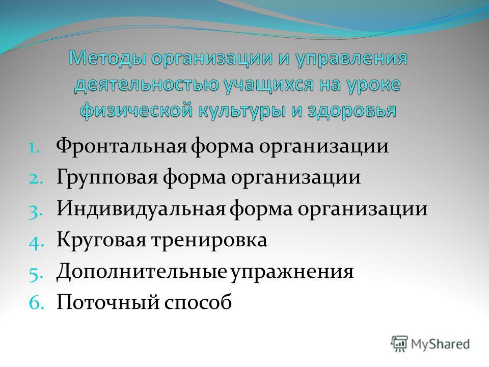 Словарь По Теории Воспитания