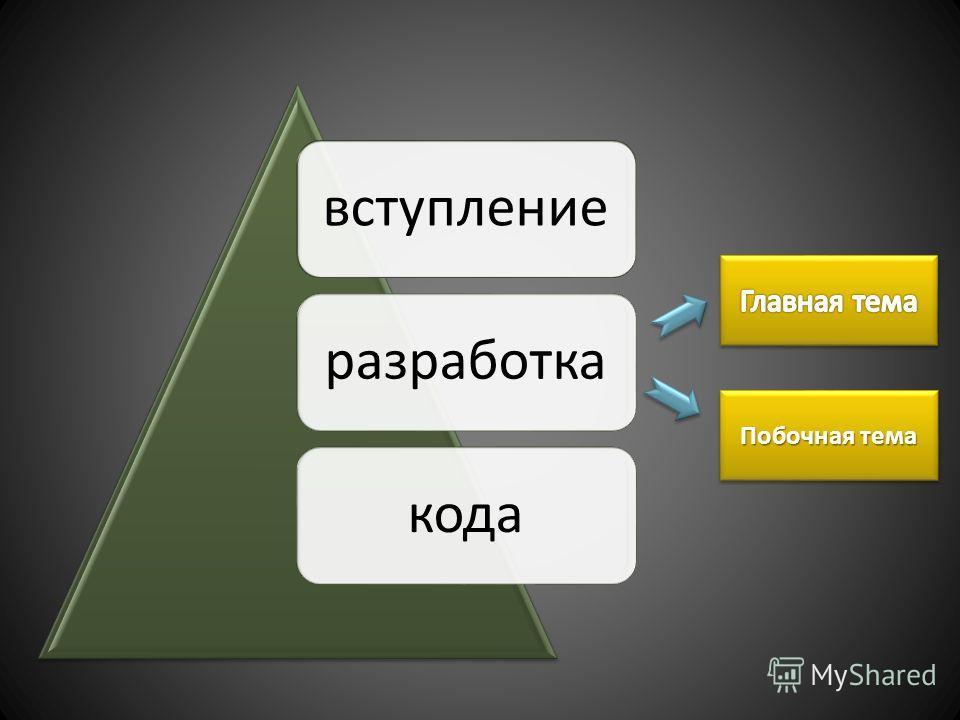 вступление разработка кода Побочная тема