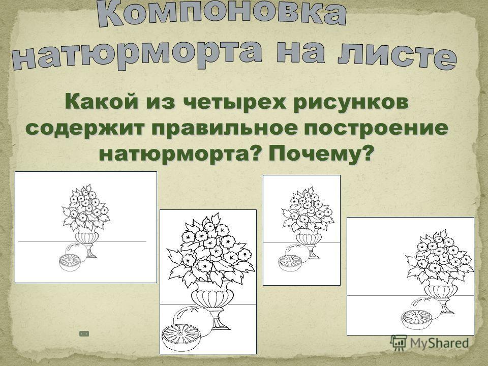 Какой из четырех рисунков содержит правильное построение натюрморта? Почему?