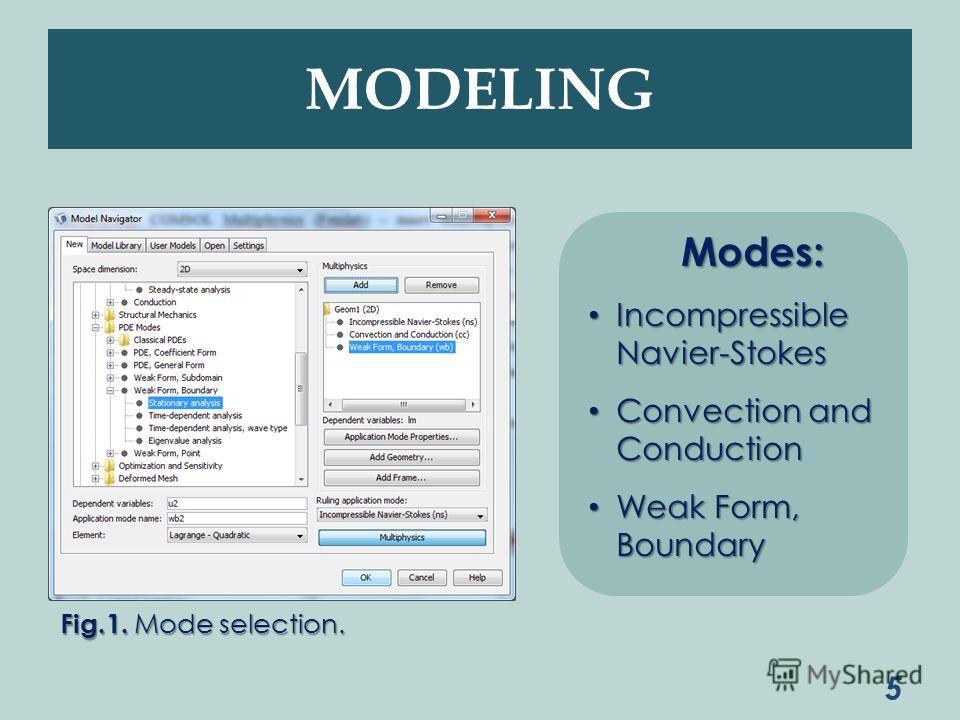 MODELING 5 Fig.1. Mode selection. Modes: Incompressible Navier-Stokes Incompressible Navier-Stokes Convection and Conduction Convection and Conduction Weak Form, Boundary Weak Form, Boundary