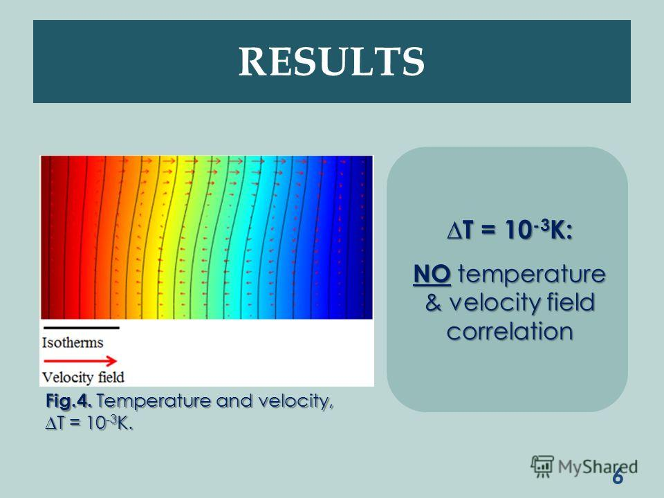 RESULTS 6 Fig.4. Temperature and velocity, T = 10 -3 K. T = 10 -3 K: NO temperature & velocity field correlation