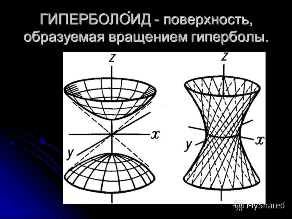 ГИПЕРБОЛО́ИД - поверхность, образуемая вращением гиперболы.