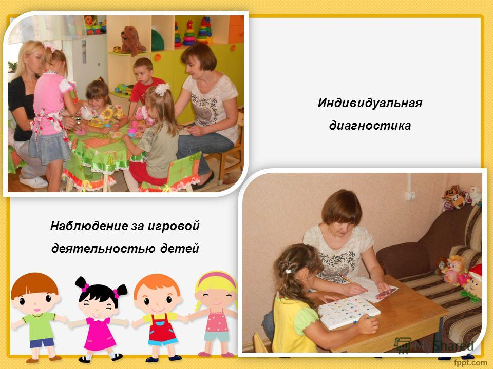 Наблюдение за игровой деятельностью детей Индивидуальная диагностика