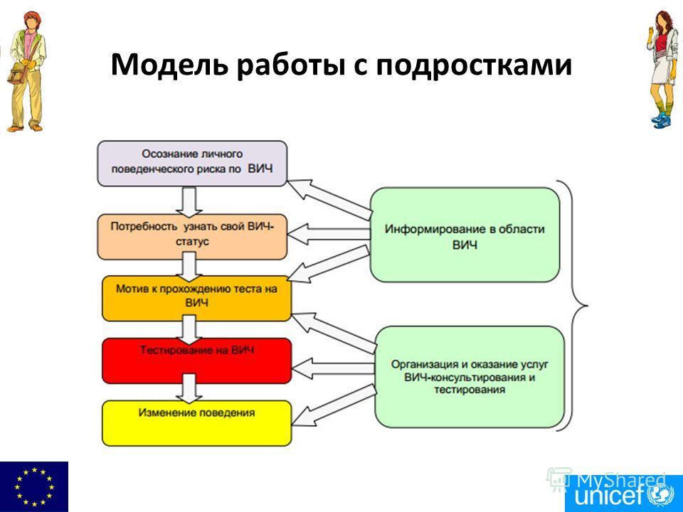 Модель работы с подростками