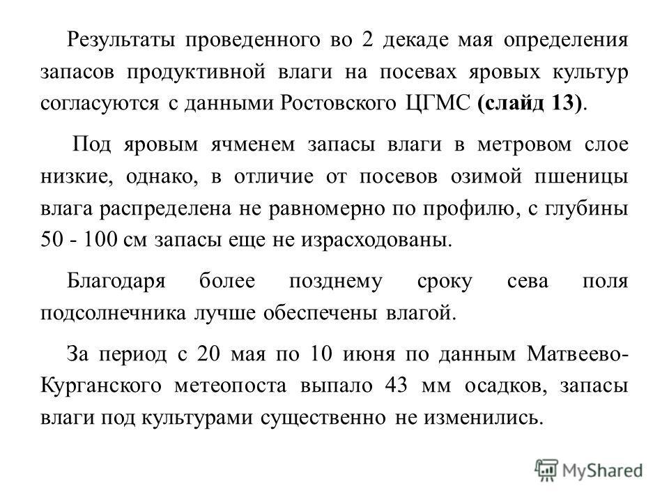 Результаты проведенного во 2 декаде мая определения запасов продуктивной влаги на посевах яровых культур согласуются с данными Ростовского ЦГМС (слайд 13). Под яровым ячменем запасы влаги в метровом слое низкие, однако, в отличие от посевов озимой пш