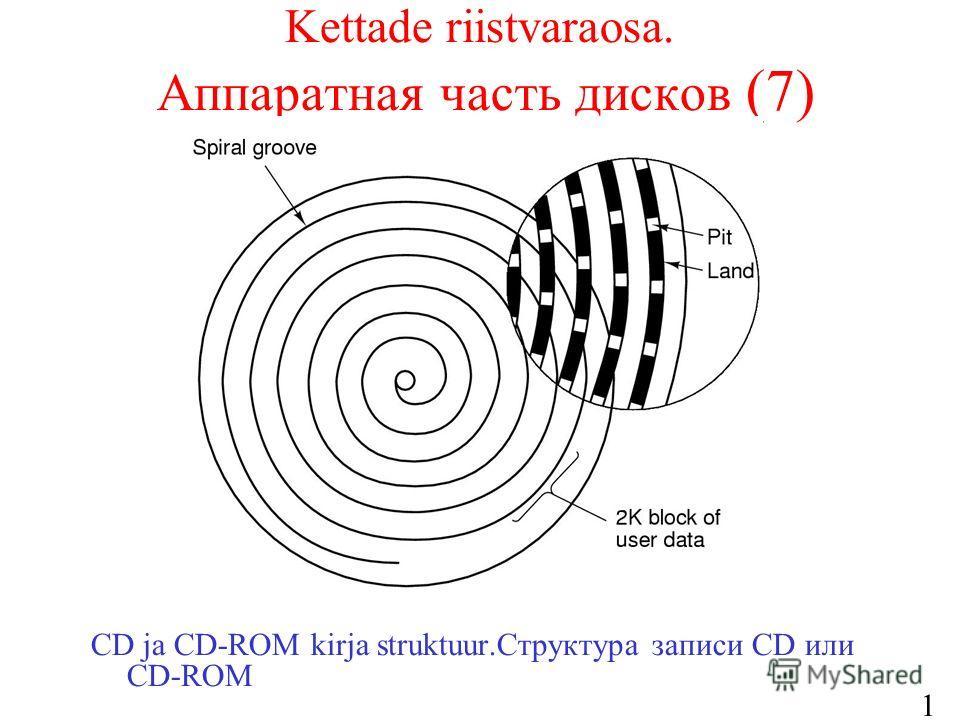 18 Kettade riistvaraosa. Аппаратная часть дисков (7) CD ja CD-ROM kirja struktuur.Структура записи CD или CD-ROM