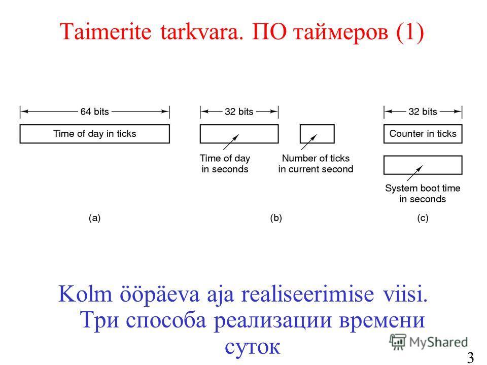 38 Taimerite tarkvara. ПО таймеров (1) Kolm ööpäeva aja realiseerimise viisi. Три способа реализации времени суток