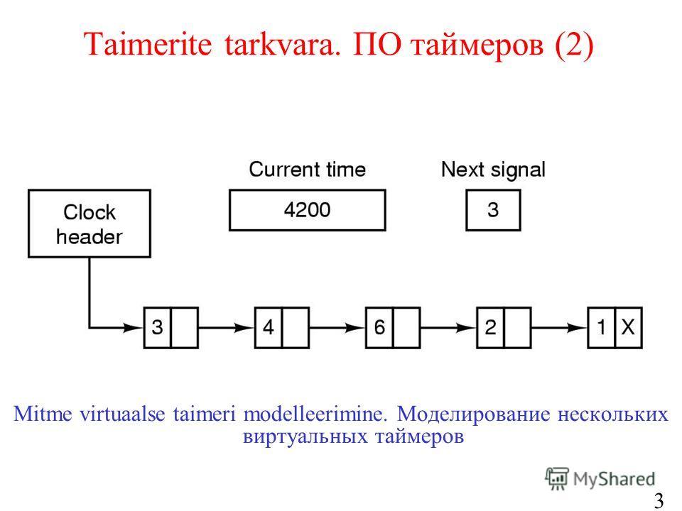 39 Taimerite tarkvara. ПО таймеров (2) Mitme virtuaalse taimeri modelleerimine. Моделирование нескольких виртуальных таймеров