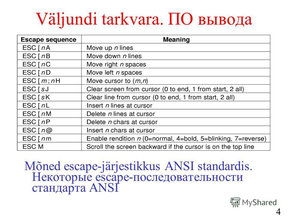 44 Väljundi tarkvara. ПО вывода Mõned escape-järjestikkus ANSI standardis. Некоторые escape-последовательности стандарта ANSI
