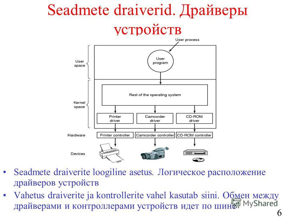 6 Seadmete draiverid. Драйверы устройств Seadmete draiverite loogiline asetus. Логическое расположение драйверов устройств Vahetus draiverite ja kontrollerite vahel kasutab siini. Обмен между драйверами и контроллерами устройств идет по шине