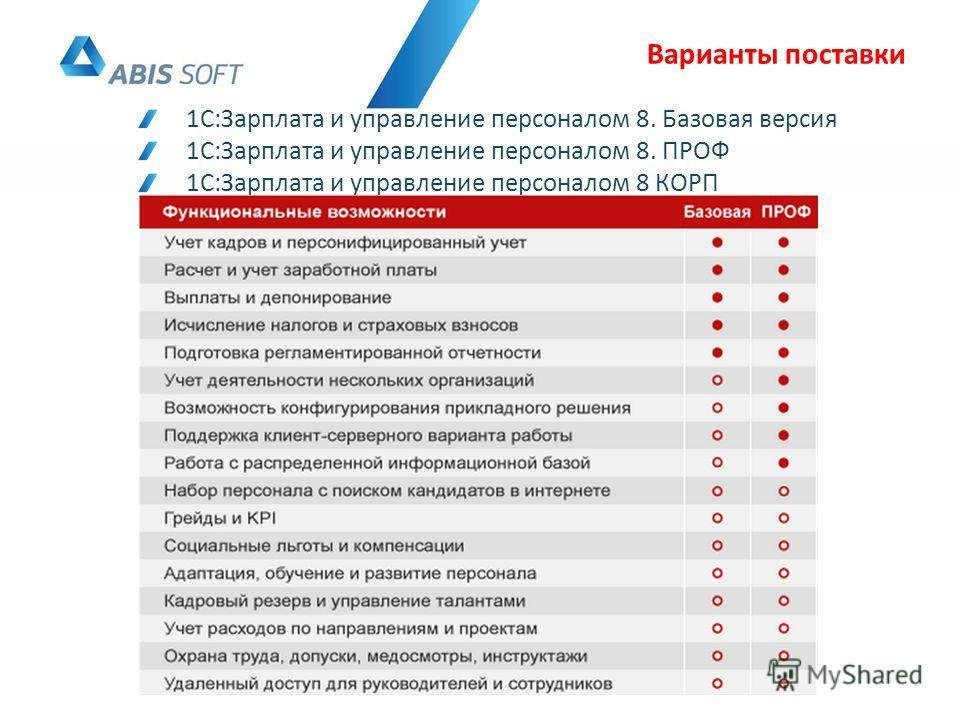 Варианты поставки 1С:Зарплата и управление персоналом 8. Базовая версия 1С:Зарплата и управление персоналом 8. ПРОФ 1С:Зарплата и управление персоналом 8 КОРП
