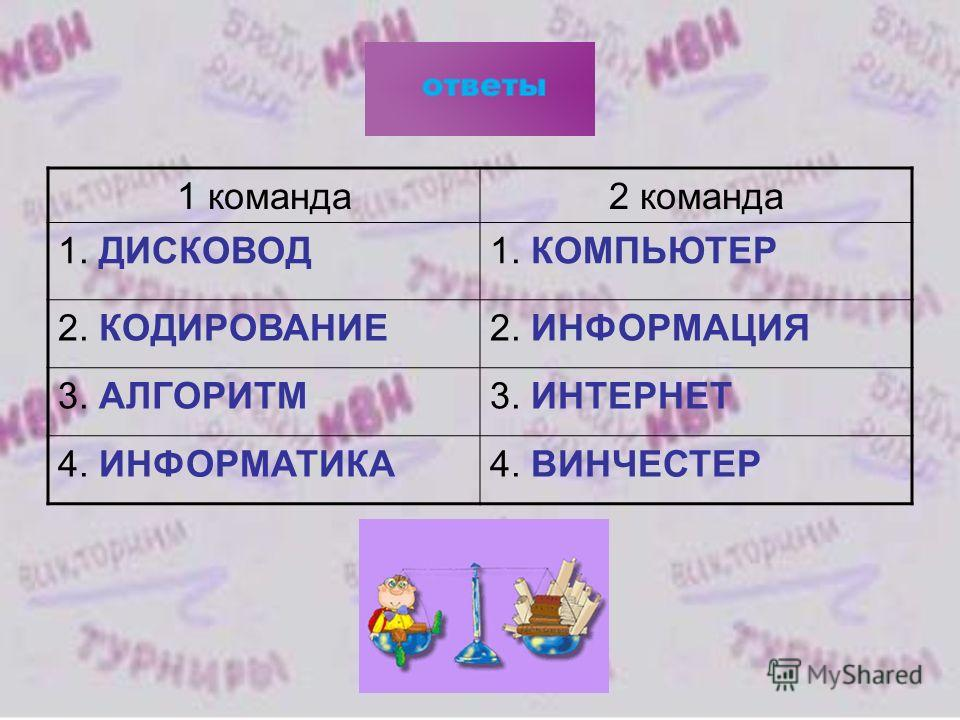 1 команда 2 команда 1. ДИСКОВОД1. КОМПЬЮТЕР 2. КОДИРОВАНИЕ2. ИНФОРМАЦИЯ 3. АЛГОРИТМ3. ИНТЕРНЕТ 4. ИНФОРМАТИКА4. ВИНЧЕСТЕР