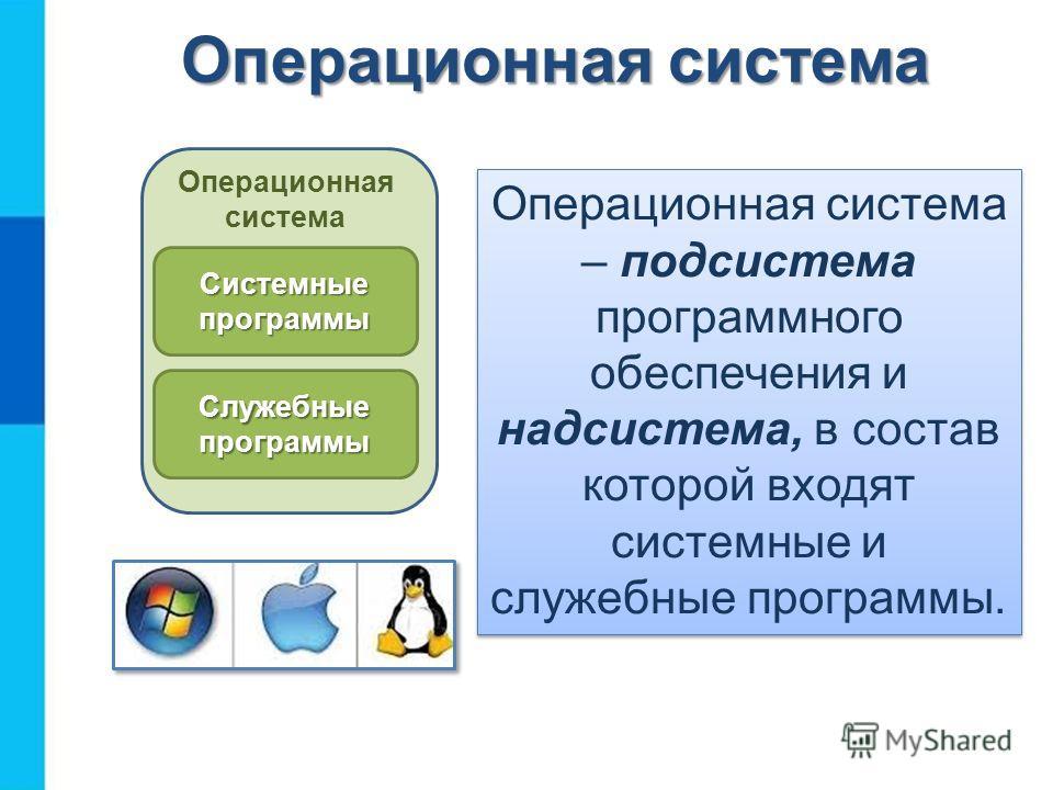 Операционная система Операционная система – подсистема программного обеспечения и надсистема, в состав которой входят системные и служебные программы. Операционна я система Системные программы Служебные программы Операционная система