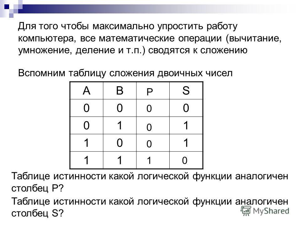 Для того чтобы максимально упростить работу компьютера, все математические операции (вычитание, умножение, деление и т.п.) сводятся к сложению Вспомним таблицу сложения двоичных чисел АВS 000 011 101 11 01 Р 0 0 0 Таблице истинности какой логической