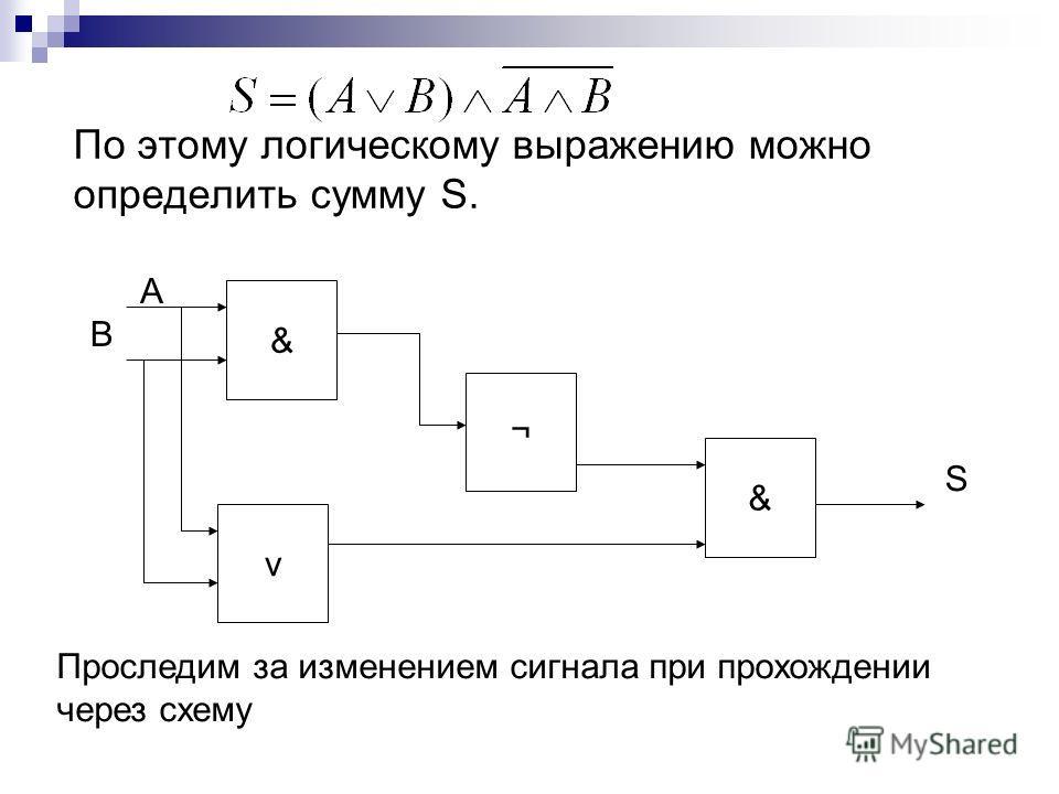 По этому логическому выражению можно определить сумму S. А v & & ¬ В S Проследим за изменением сигнала при прохождении через схему
