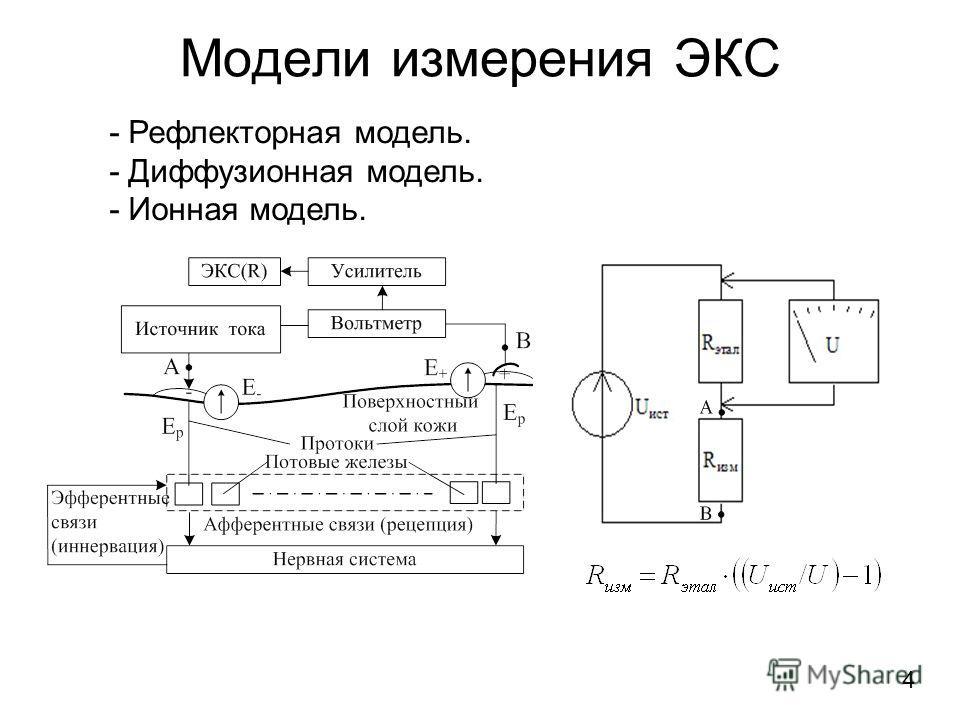 Модели измерения ЭКС - Рефлекторная модель. - Диффузионная модель. - Ионная модель. 4