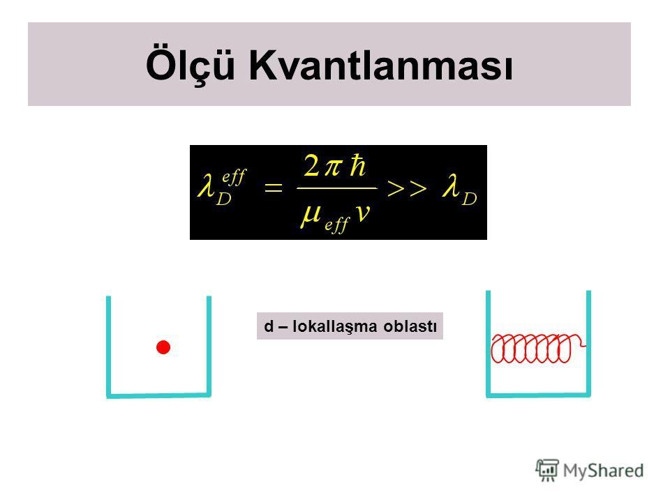 Ölçü Kvantlanması d – lokallaşma oblastı