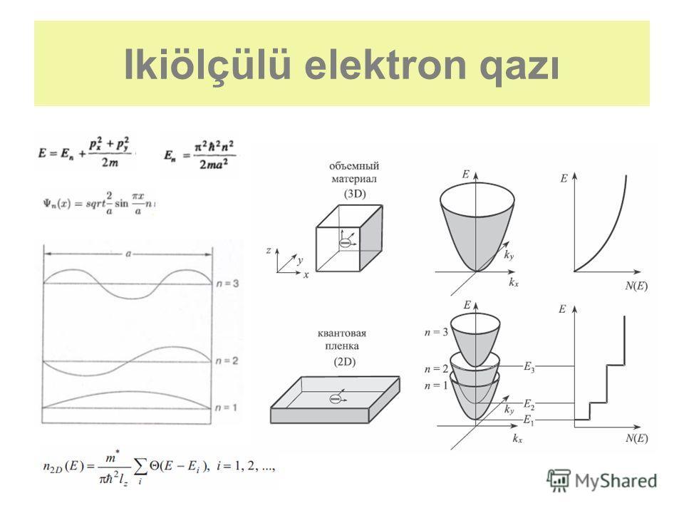 Ikiölçülü elektron qazı