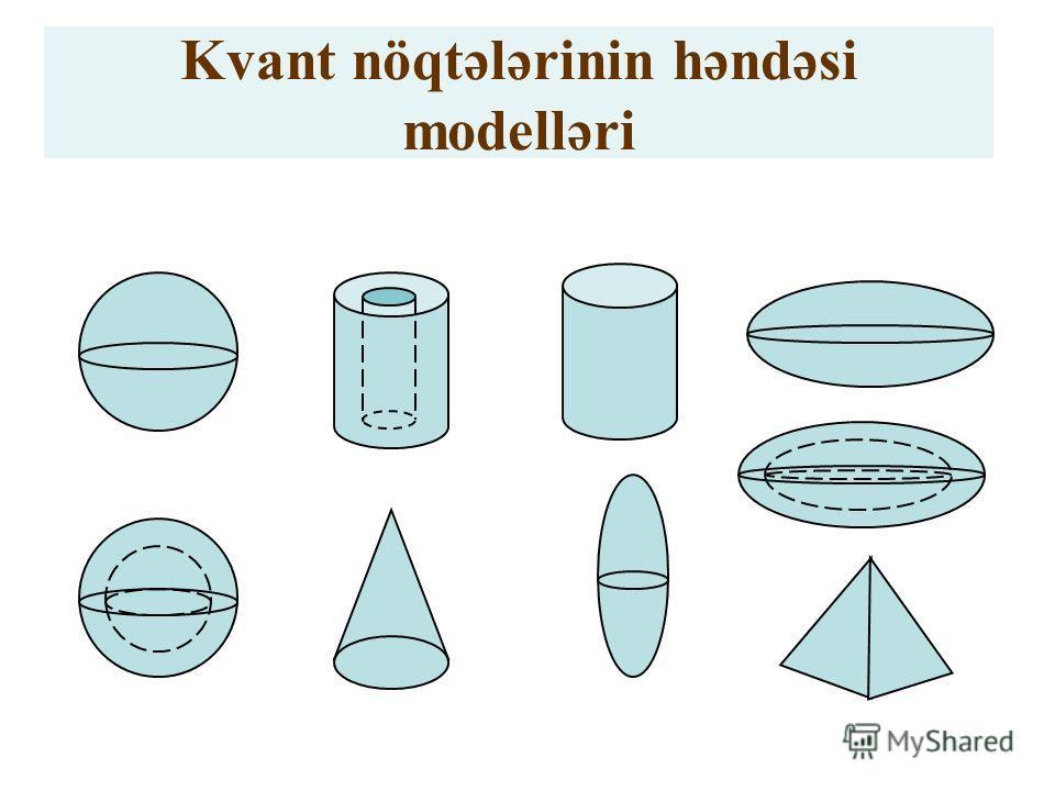 Kvant nöqtələrinin həndəsi modelləri