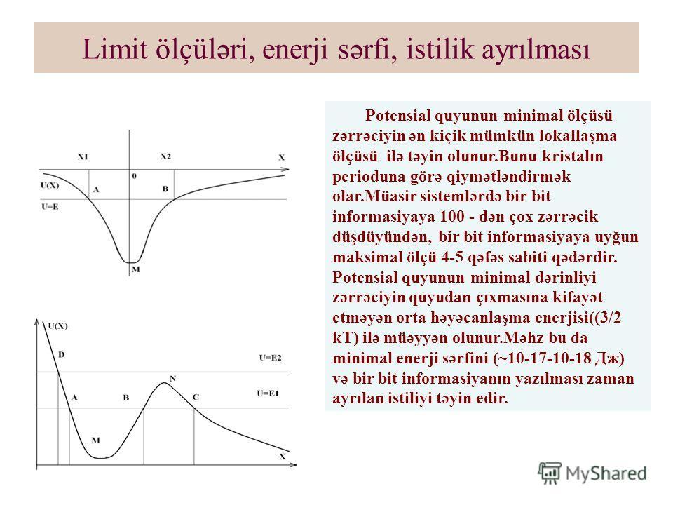 Limit ölçüləri, enerji sərfi, istilik ayrılması Potensial quyunun minimal ölçüsü zərrəciyin ən kiçik mümkün lokallaşma ölçüsü ilə təyin olunur.Bunu kristalın perioduna görə qiymətləndirmək olar.Müasir sistemlərdə bir bit informasiyaya 100 - dən çox z