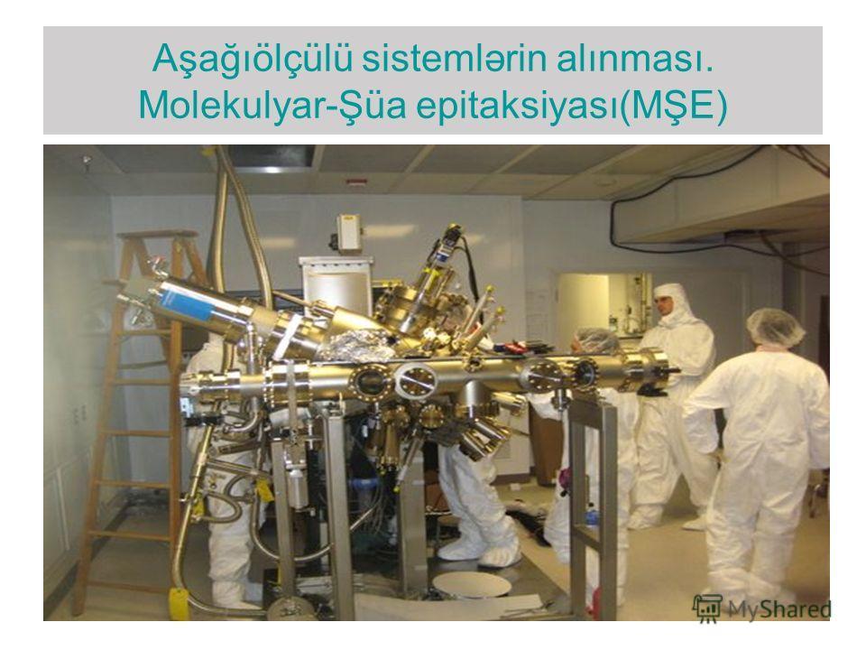 Aşağıölçülü sistemlərin alınması. Molekulyar-Şüa epitaksiyası(MŞE)