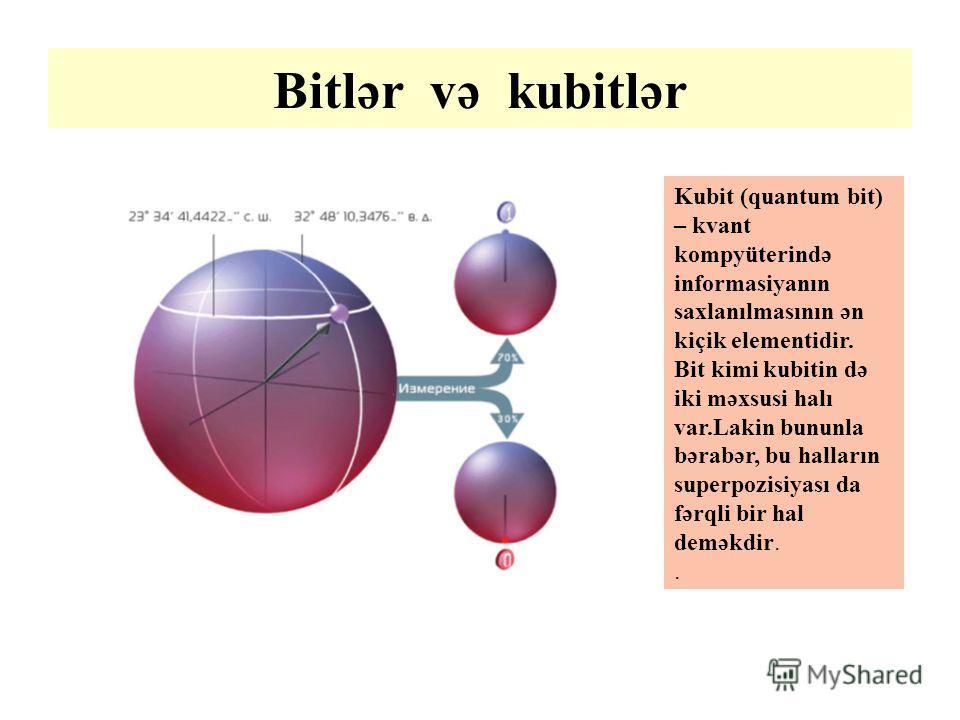 Bitlər və kubitlər Kubit (quantum bit) – kvant kompyüterində informasiyanın saxlanılmasının ən kiçik elementidir. Bit kimi kubitin də iki məxsusi halı var.Lakin bununla bərabər, bu halların superpozisiyası da fərqli bir hal deməkdir..