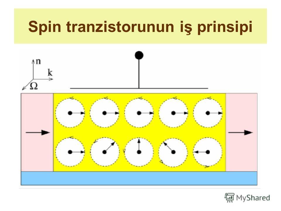 Spin tranzistorunun iş prinsipi