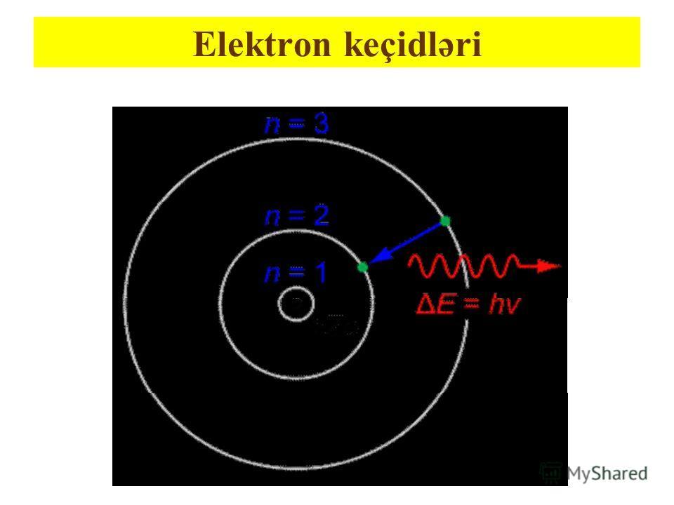 Elektron keçidləri