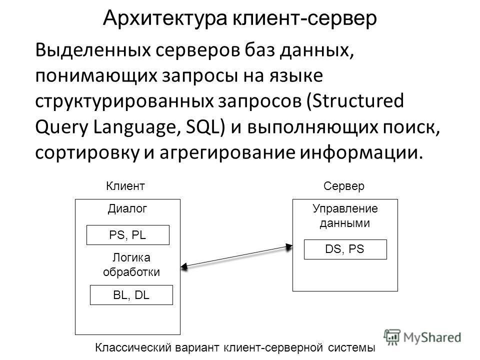 Архитектура клиент-сервер Выделенных серверов баз данных, понимающих запросы на языке структурированных запросов (Structured Query Language, SQL) и выполняющих поиск, сортировку и агрегирование информации. Диалог PS, PL BL, DL Логика обработки Клиент