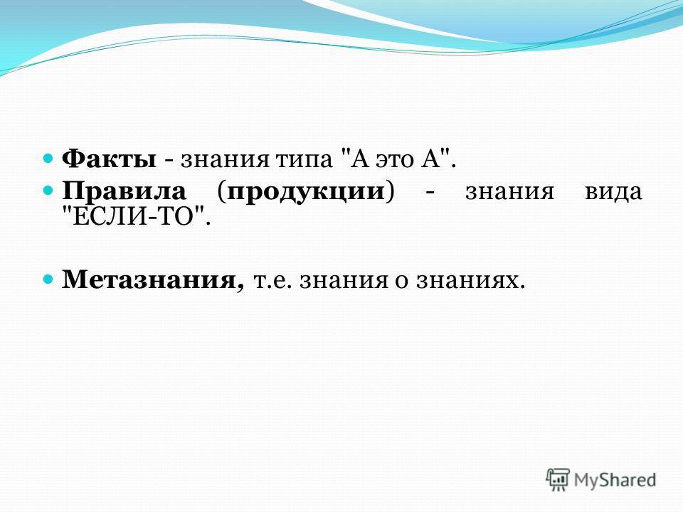 Факты - знания типа A это A. Правила (продукции) - знания вида ЕСЛИ-ТО. Метазнания, т.е. знания о знаниях.