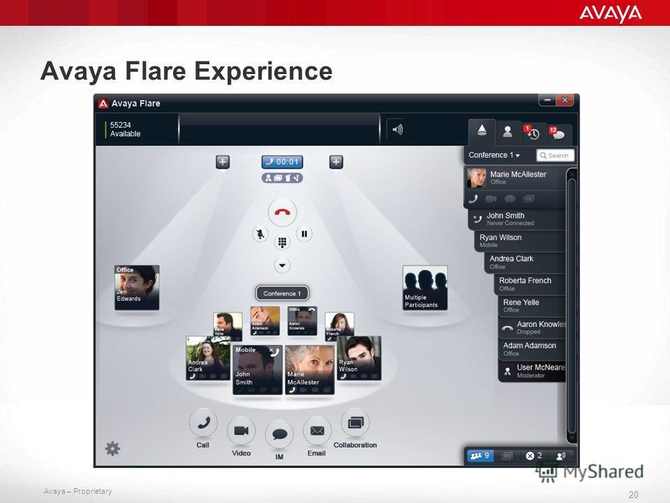 Avaya – Proprietary Avaya Flare Experience 20
