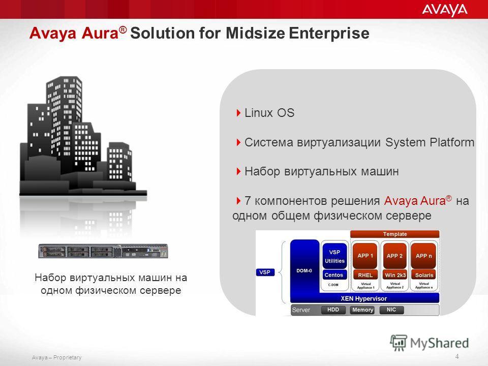 Avaya – Proprietary Avaya Aura ® Solution for Midsize Enterprise 4 Linux OS Система виртуализации System Platform Набор виртуальных машин 7 компонентов решения Avaya Aura ® на одном общем физическом сервере Набор виртуальных машин на одном физическом