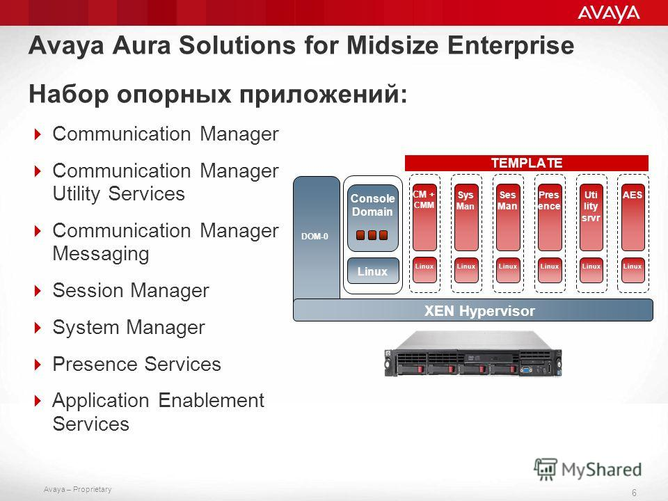 Avaya – Proprietary Communication Manager Communication Manager Utility Services Communication Manager Messaging Session Manager System Manager Presence Services Application Enablement Services Avaya Aura Solutions for Midsize Enterprise Набор опорны