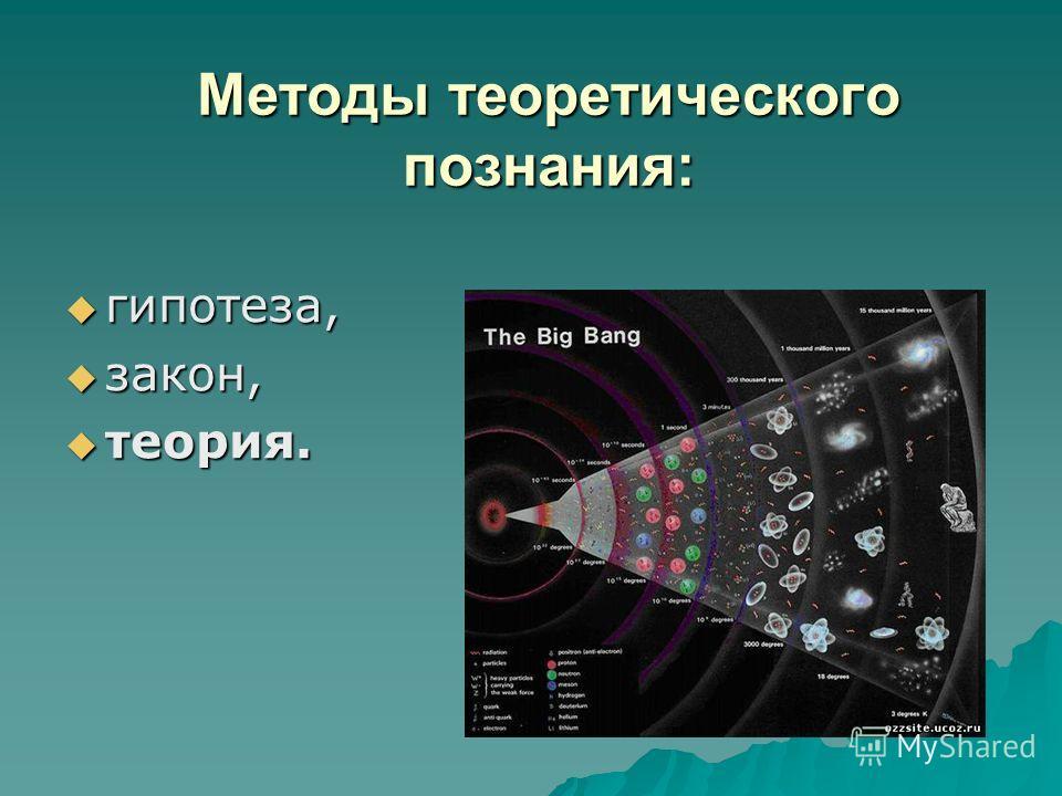 Методы теоретического познания: гипотеза, гипотеза, закон, закон, теория. теория.
